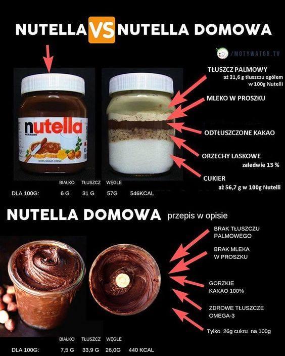 Cieciorella – lepsza niż nutella