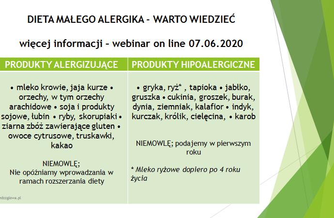 """""""Prawidłowe odżywianie małego alergika"""" – już 07.06.2020, spotkanie on line"""